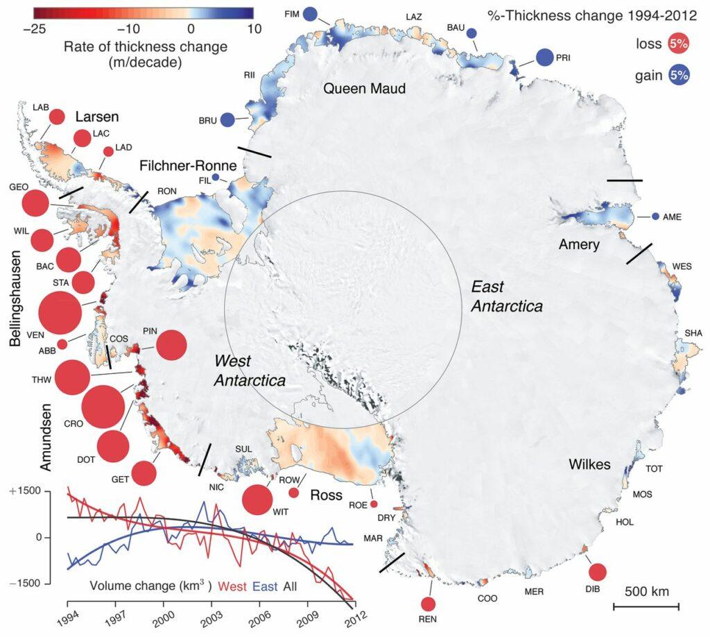 Esta imagem mostra a tendência de volume das plataformas de gelo antárticas; círculos vermelhos indicam perda, azuis, ganho (Fonte: Paolo et al.,