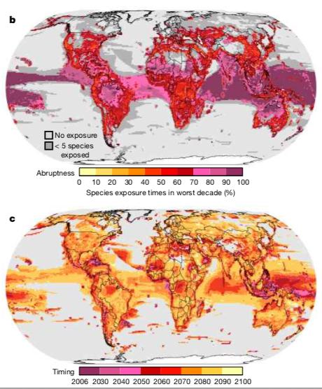 Percentual de espécies expostas na pior década (no alto) e ano da exposição (acima)